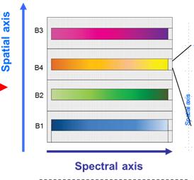 bpc_microcarb_spectre.png